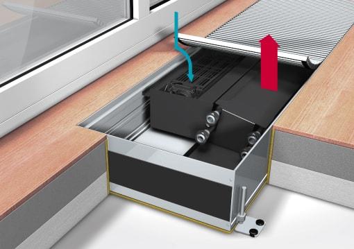 Конвектор Mohlenhoff QSK-HK 2L 360-140-2150TPF